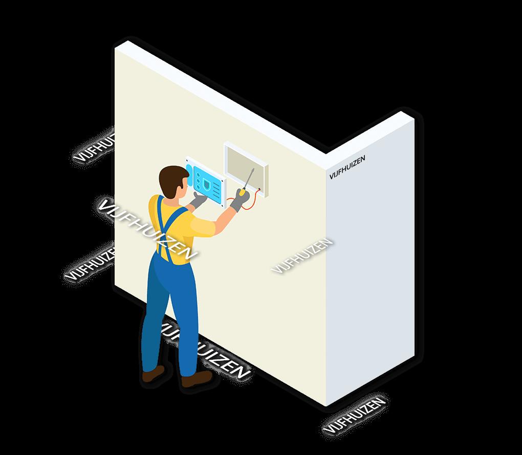 Alarmsysteem Vijfhuizen